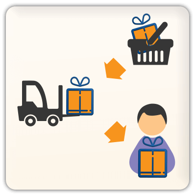 Streamlines communication between stores and dropshippers, allowing to track orders